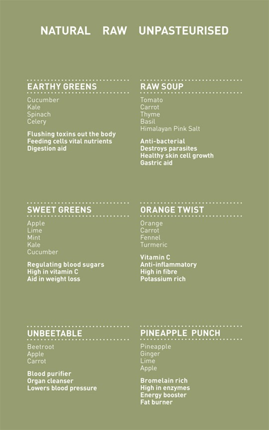 Thankfifi--Juice-Garden-Glasgow-juice-cleanse-review-menu